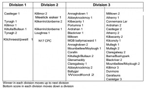 Divisions 2016