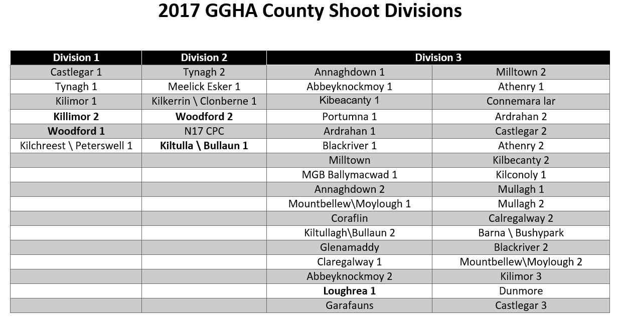 Clay Shooting | GGHA ie